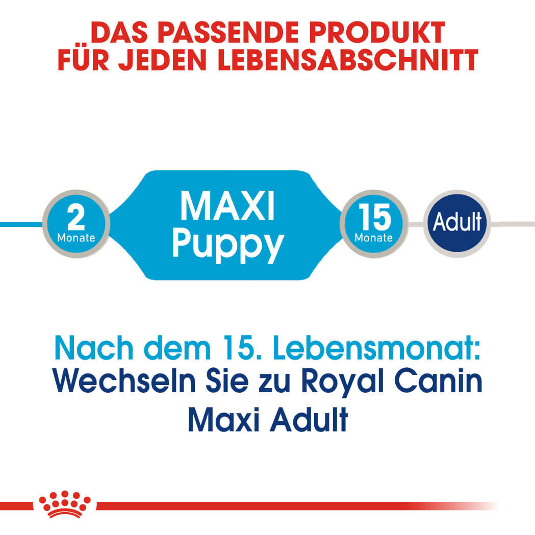Royal Canin Maxi Puppy natvoer
