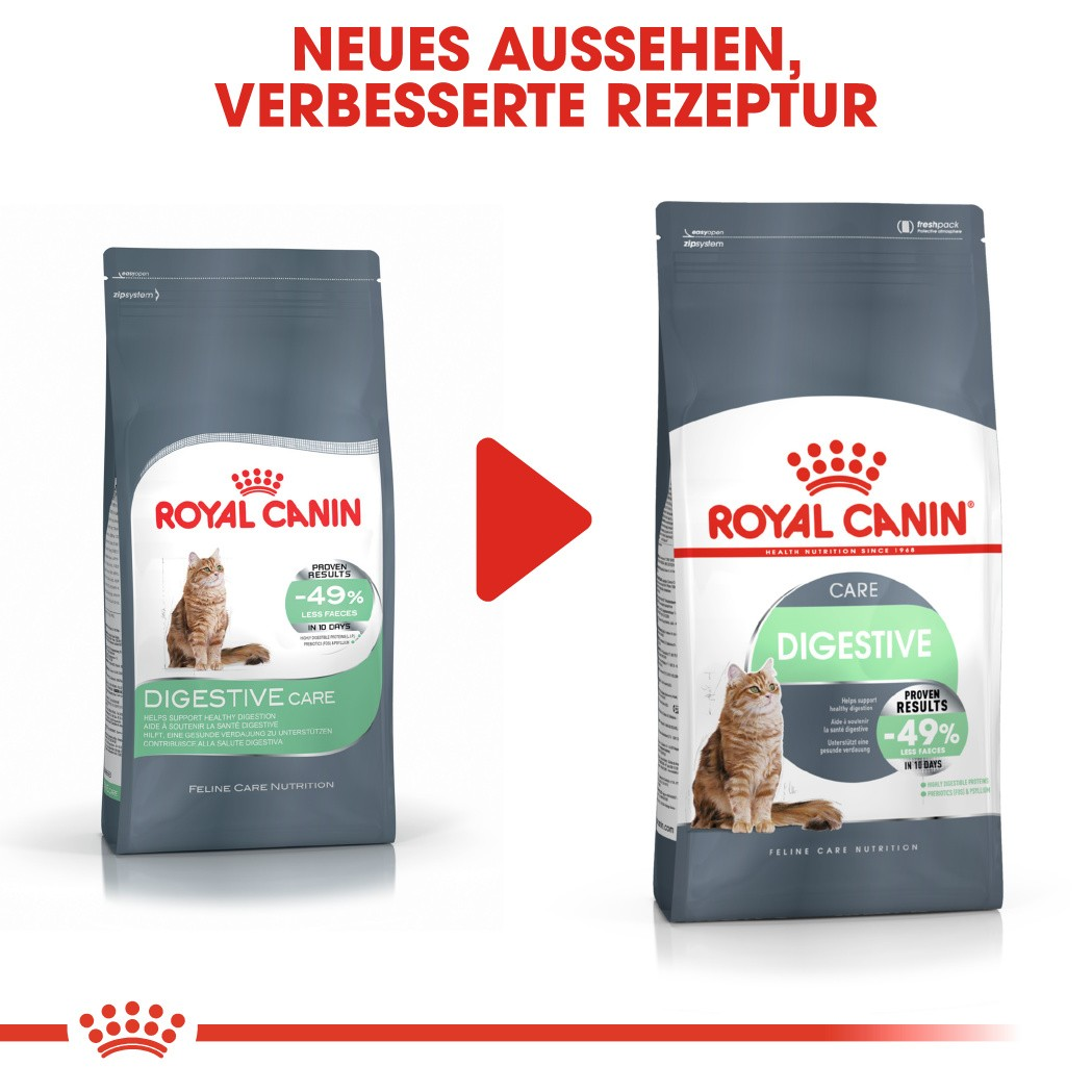 Royal Canin Digestive Care Katzenfutter