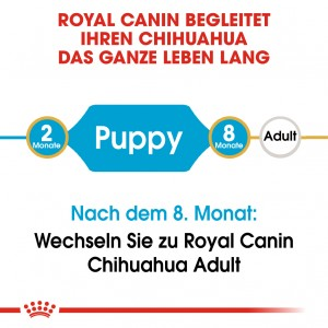 Royal Canin Puppy Chihuahua Hundefutter