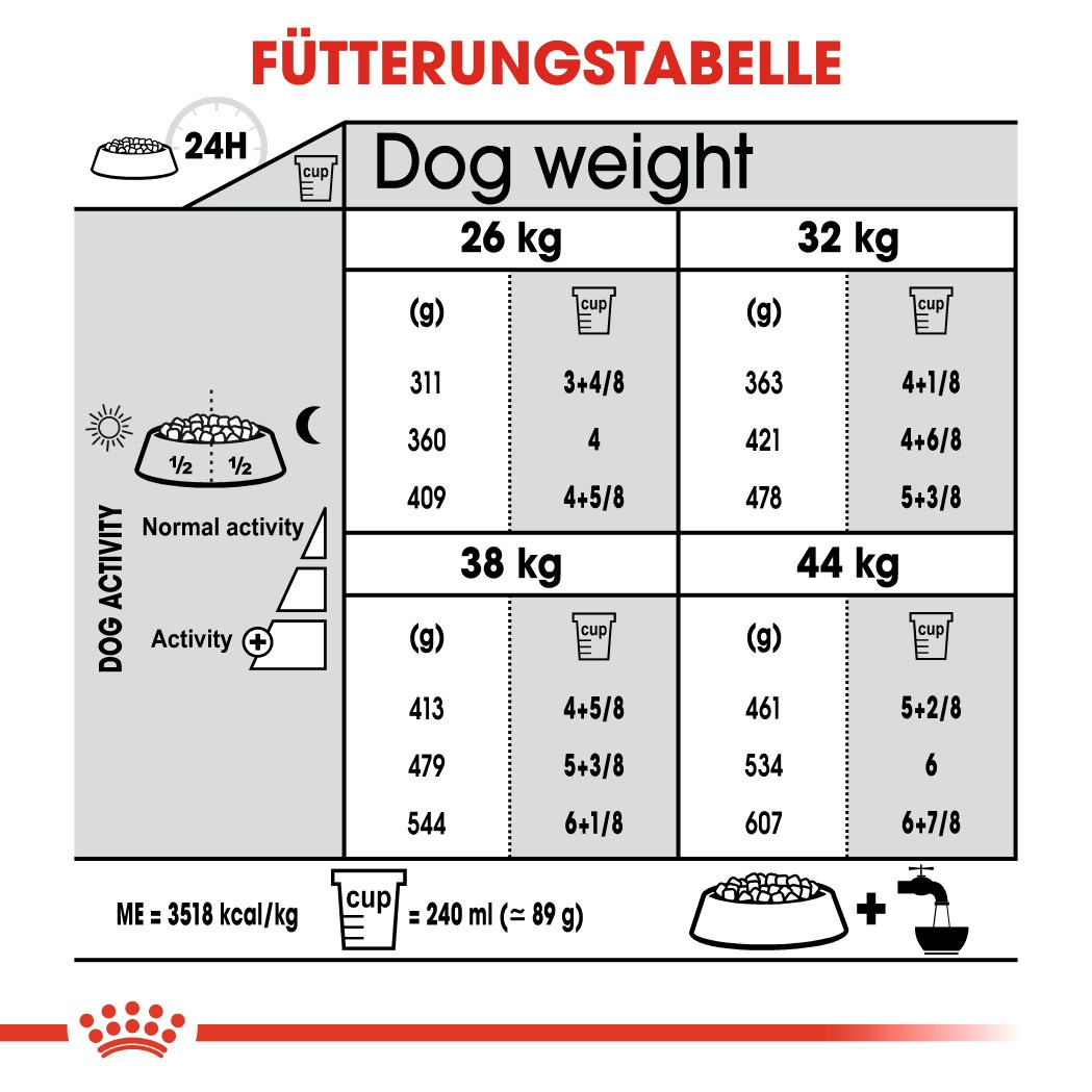 Royal Canin Maxi Joint Care Hundefutter