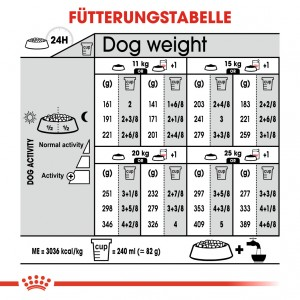Royal Canin Medium Light Weight Care Hundefutter